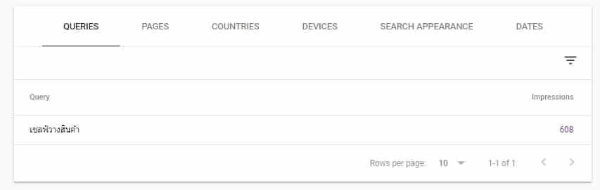Query เชลฟ์วางสินค้า จาก Google Search Console